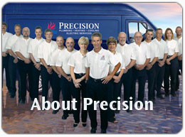 About Precision